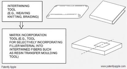 brevetto iPad